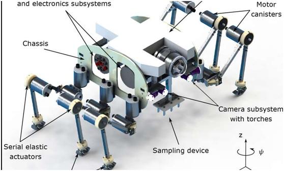 意大利研发出海底行走水下机器人:不仅能穿越泥泞和岩石,还能跳跃